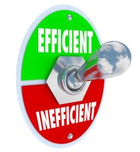 effizient, ineffizient